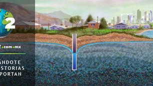 Agua subterránea contaminada con microplásticos