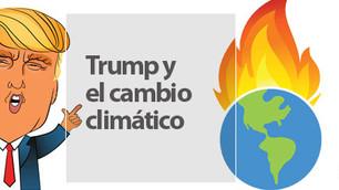 Después de las elecciones, el gran perdedor es el medioambiente