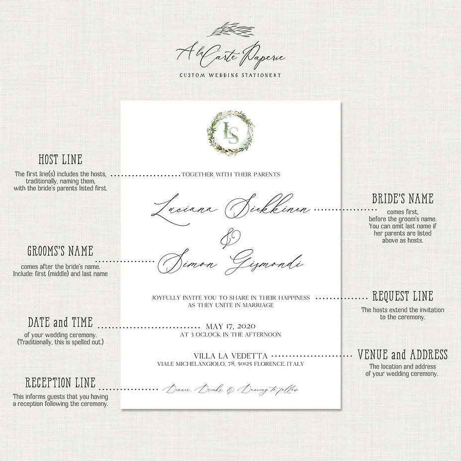 anatomy_of-_wedding_invitation_wording20