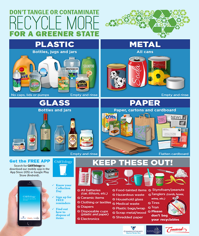 Acceptable Recycling Materials.png