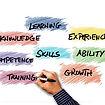 skills-3367965__340.jpg