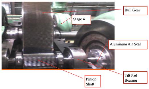 4 stage, compressor, machine, vibration analysis