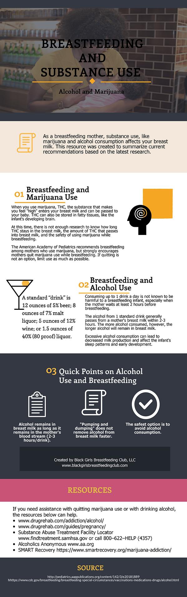 breastfeeding_alcohol_marijuana use.png