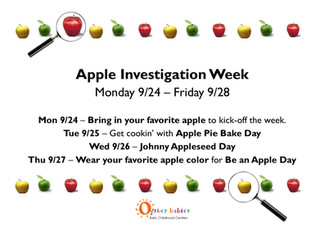 If it's September... Apple Investigation Week Returns