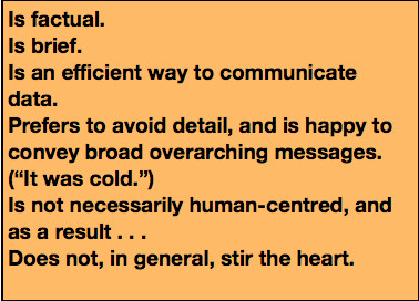 """This box describes the telling mode: it is factual; it is brief; is an efficient way to communicate data; prefers to avoid detail, and conveys broad overarching messages, for example, """"It was cold.""""; is not necessarily human-centred, thus does not, in general, stir the heart."""