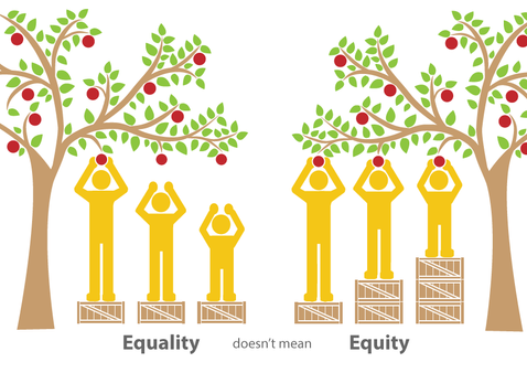 Equity Vs. Equality