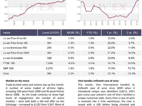Bordeaux Market Report - February 2017