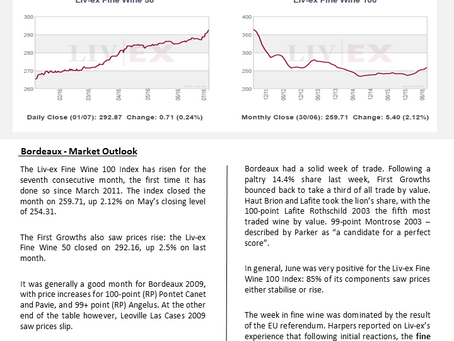 Bordeaux Market Report - July 2016