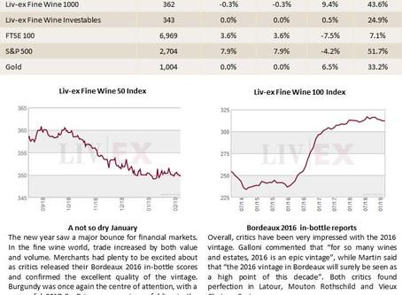 Bordeaux Market Report - February 2019