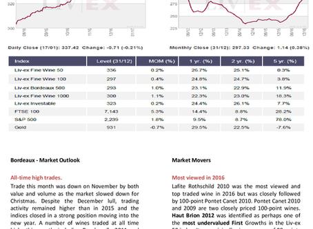Bordeaux Market Report - January 2017
