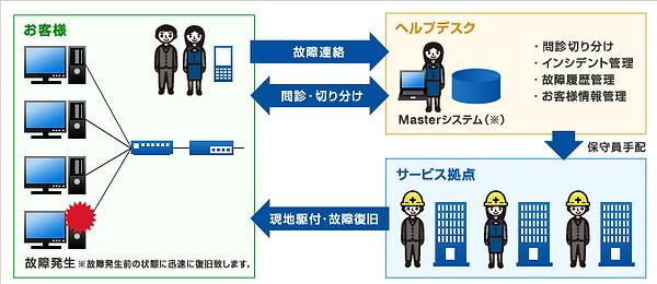 maintenance_01_image2.png