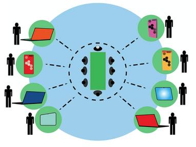 Virtuelle Hausversammlungen