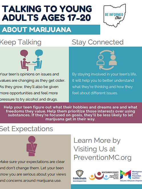 Talking to Young Adults About Marijuana