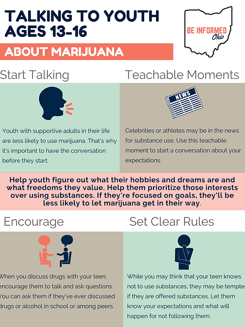 Talking to Youth About Marijuana