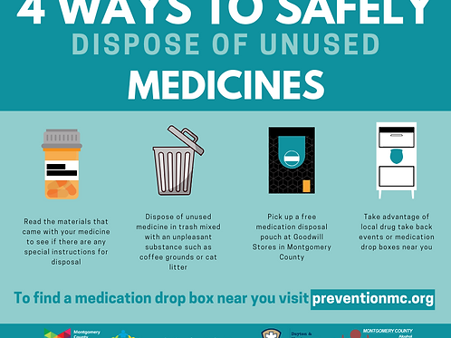 Medication Safe Storage & Disposal Cards