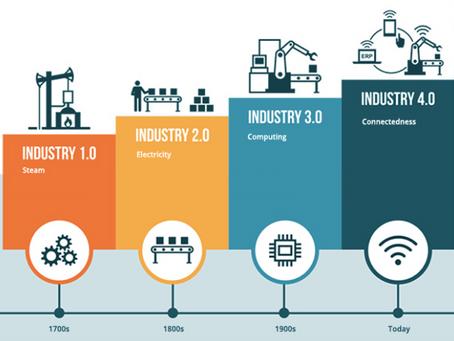 Einführung in das Internet der Dinge 2: Die Geschichte der industriellen Revolution