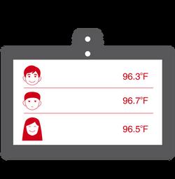 Staff Temperature Results