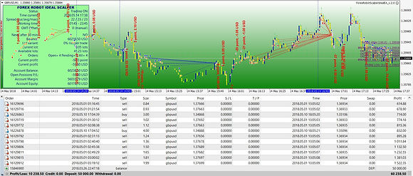 forex-robot-ideal-scalper-2.jpg