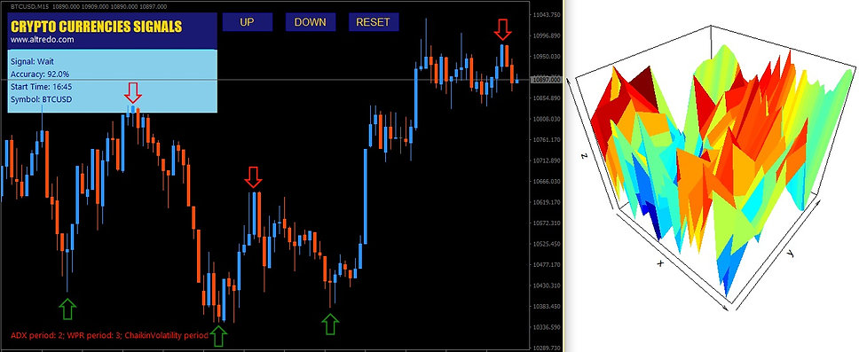 crypto-currencies-signals-indicator-1.jp