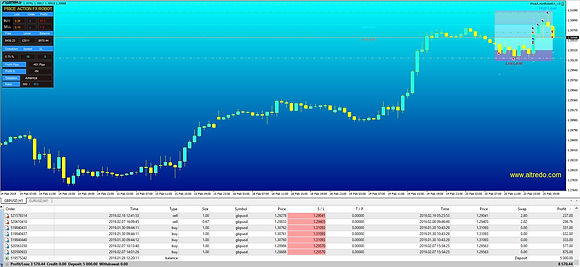 price-action-forex-robot-1.jpg