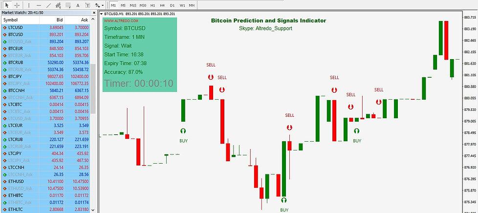 bitcoin_prediction2.jpg