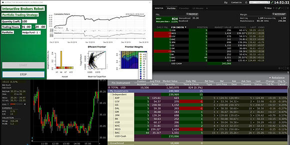 interactive-brokers-automatic-trading-ro