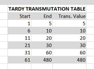 TRANSMUTATION TABLE.jpg