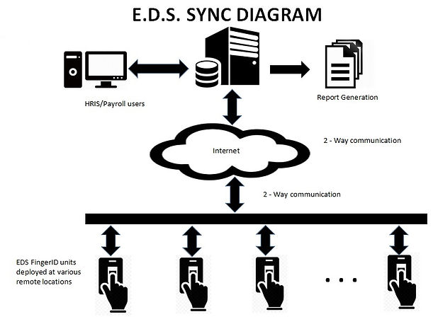 SYNC DIAGRAM.jpg