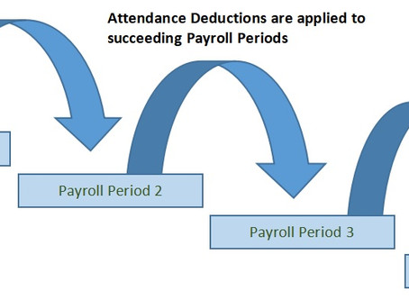 DOWNSIDE OF CASCADING ATTENDANCE AND PAYROLL DEDUCTIONS
