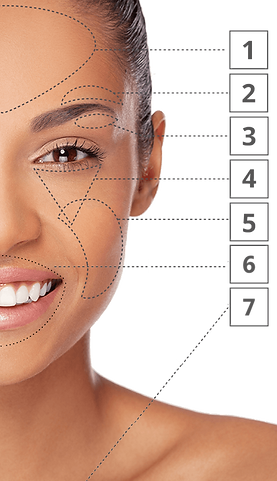 Instantly Ageless Working Areas