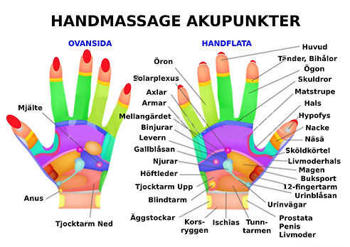 Handmassage Akupunkter