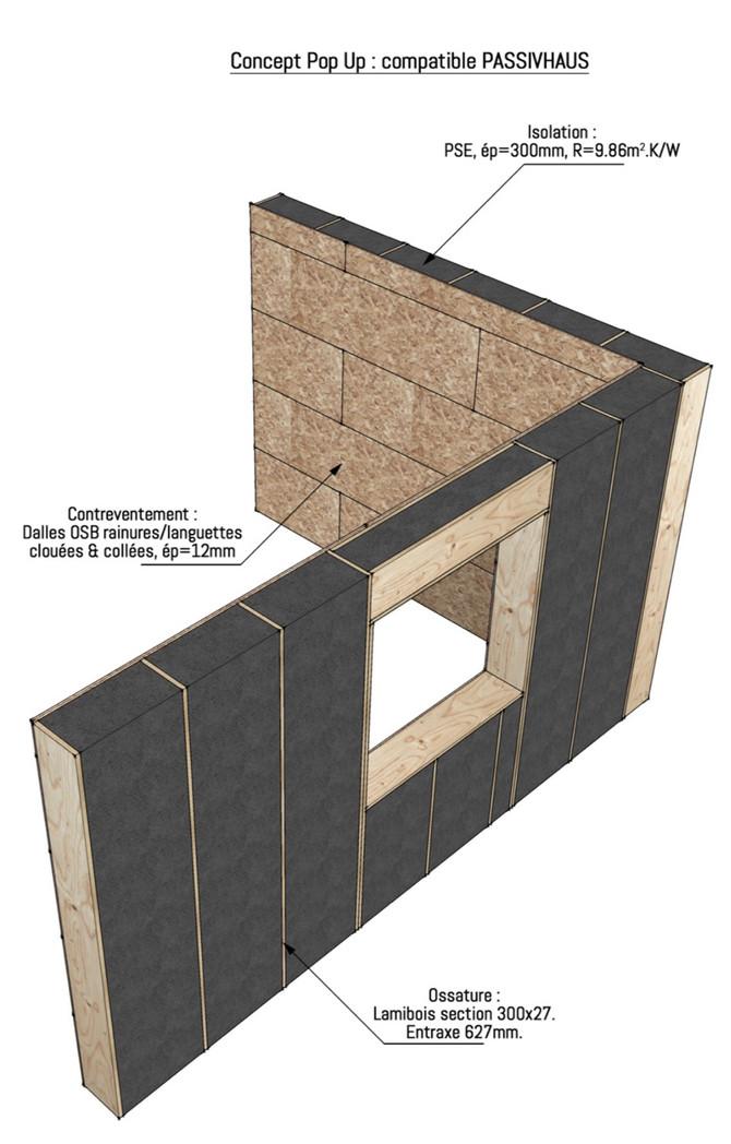 Concept PopUp House versus ossature bois