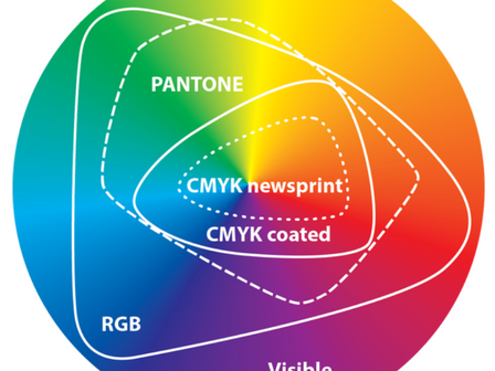 CMYK RGB PMS Oh MY!