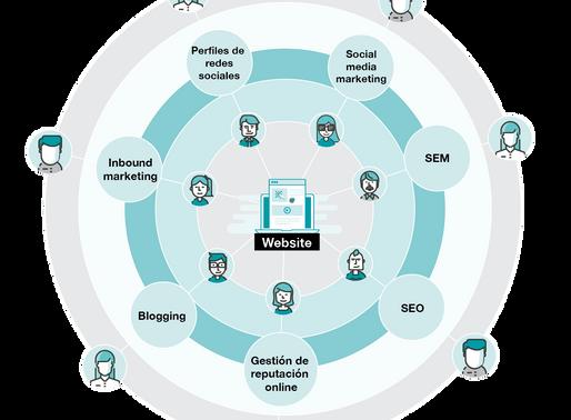 El delicado equilibrio del marketing digital
