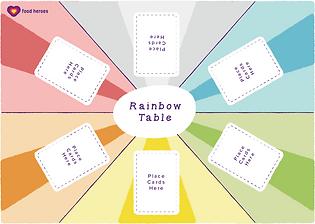 en_GM_Board_RainbowTable_A3_v02-03_19102