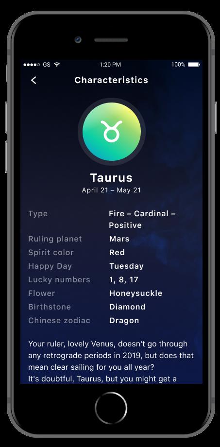 Detailed zodiac characteristic