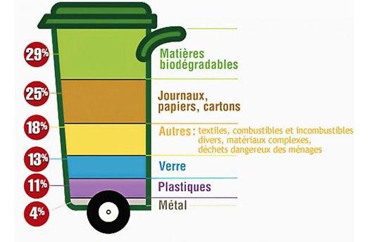 Contenu poubelle recyclage.jpg