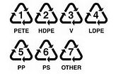 Logos recyclage plastique.jpg