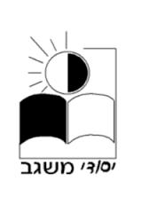 ענת הלוי מורה בבית ספר משגב