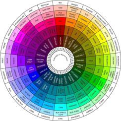 DI Colorist