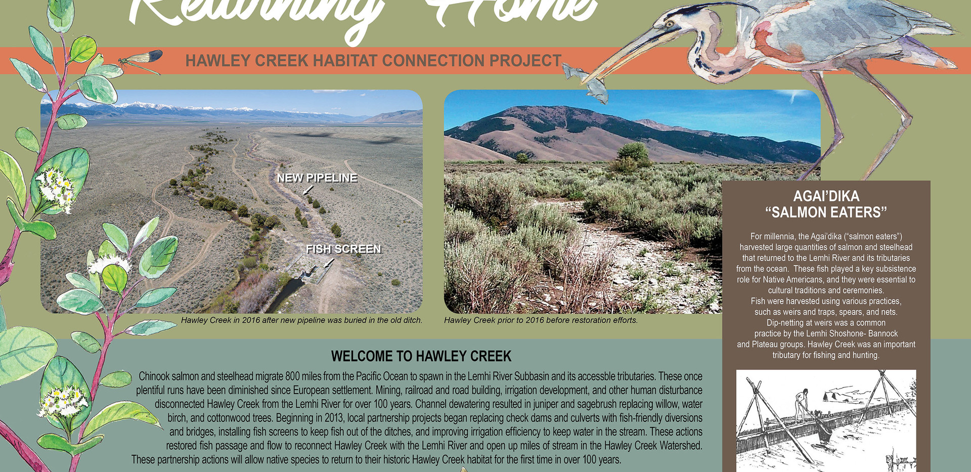 Hawley Creek Kiosk 2019 - panel 2