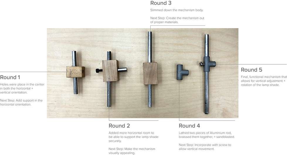 Mechanism Prototypes2.png