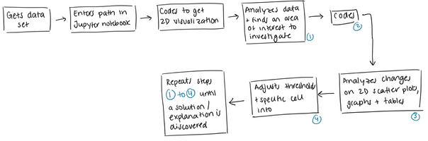 Researcher Workflow.png