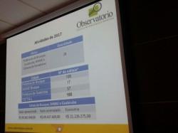 OSBr participa de reunião na ACIBr