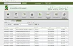 Conheça principais fornecedores da Prefeitura de Brusque em 2014