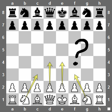 https://www.chessstrategyonline.com/content/tutorials/introduction-to-the-chess-openings-1e4