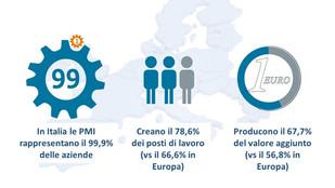 PMI e appalti pubblici nell'era dell'e-procurement