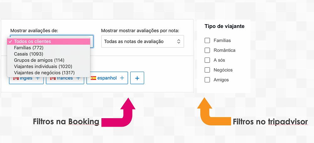Filtros de busca booking e Tripadvisor - Artigo Blog Reservit