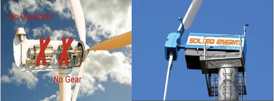 Hydraulic windmill+FWM 80.png