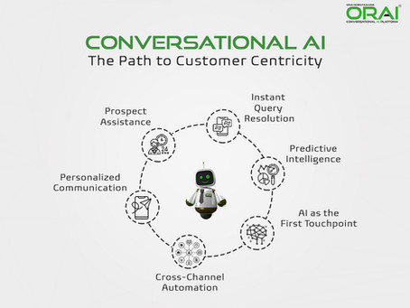 6-Step Customer-Centric Conversational AI Action Plan For Growth